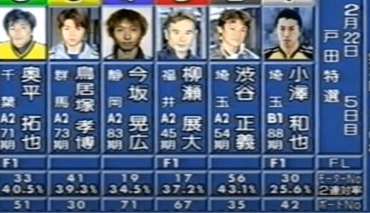面白いyoutube 動画「【競艇】レジャーチャンネルで大放送事故」